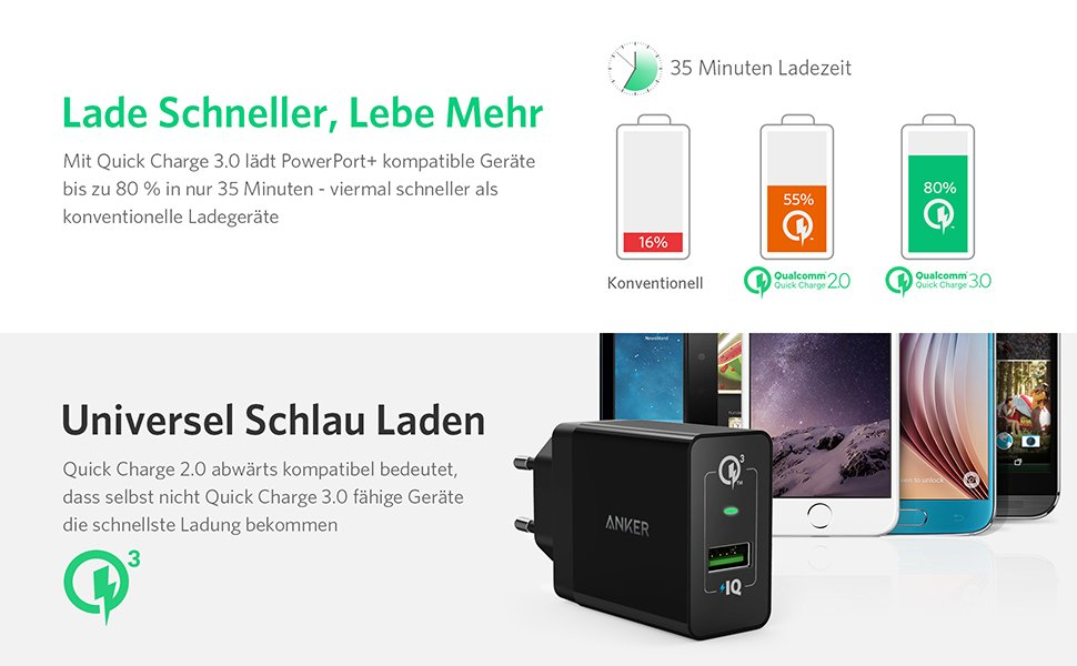 Anker USB Ladegerät Quick Charge 3.0